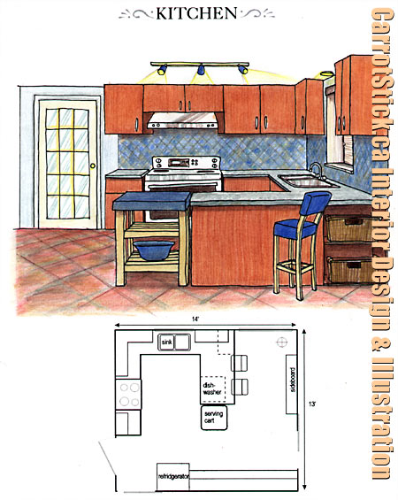 Incredible Kitchen Interior Design Plans 450 x 565 · 68 kB · jpeg